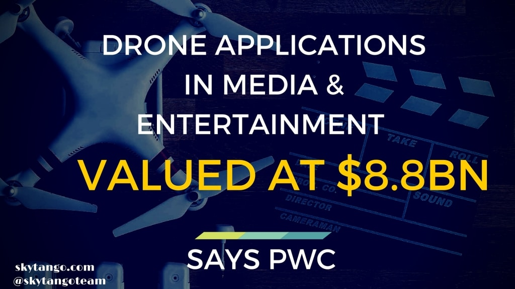 Drone applications in media and entertainment industry valued at $8 billion