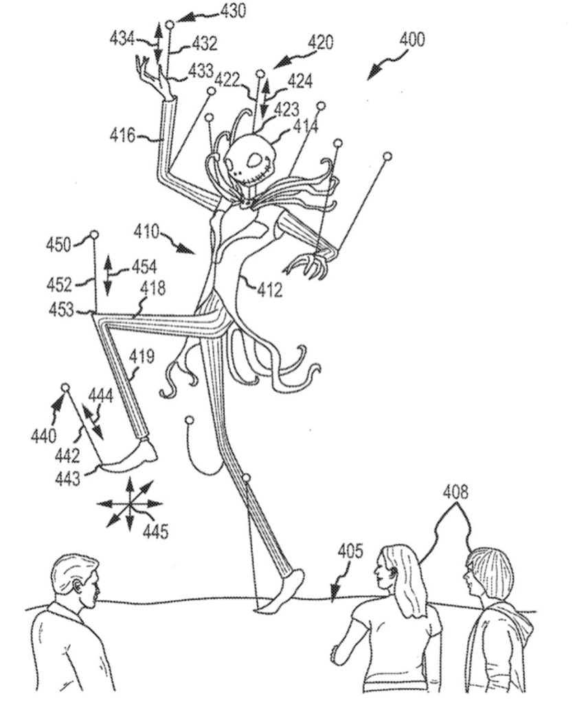 Disney patent to use drones to fly puppets over spectators