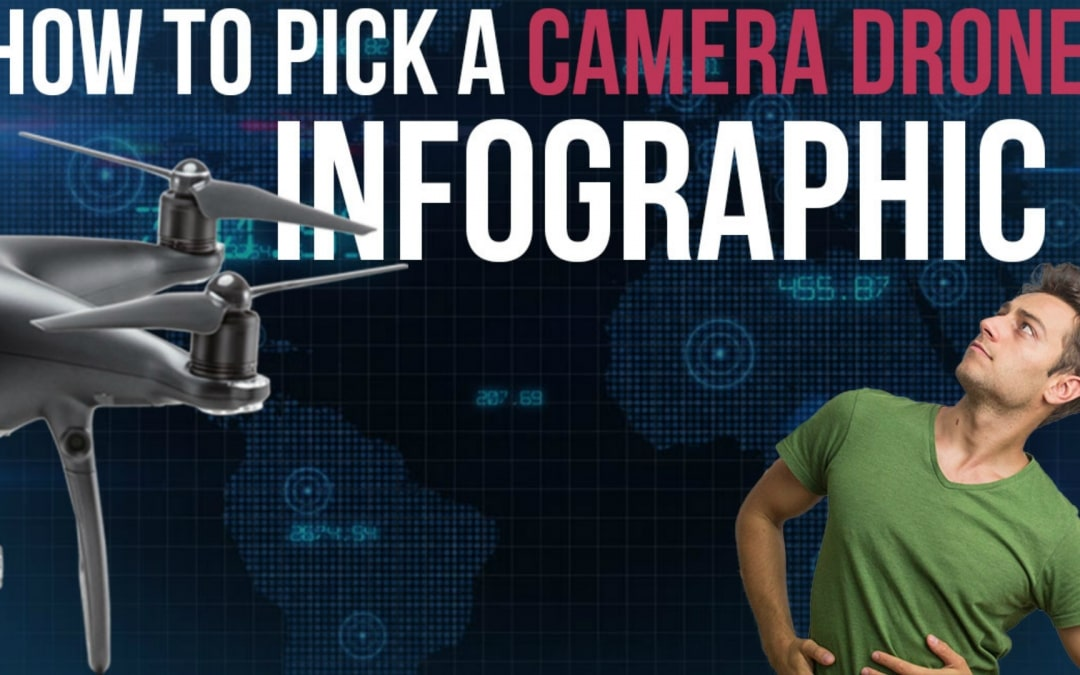 How To Pick A Camera Drone (Plus A Complete Infographic Guide)