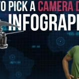 how-to-pick-camera-drone-plus-infographic